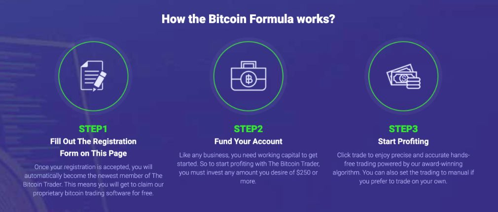 Bitcoin Formula how to start