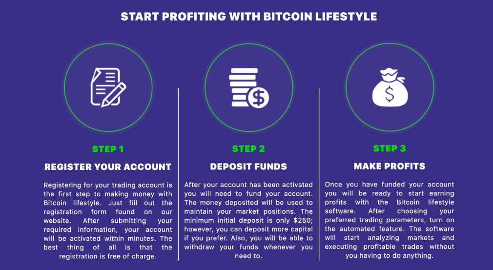 How to trade with Bitcoin Lifestyle