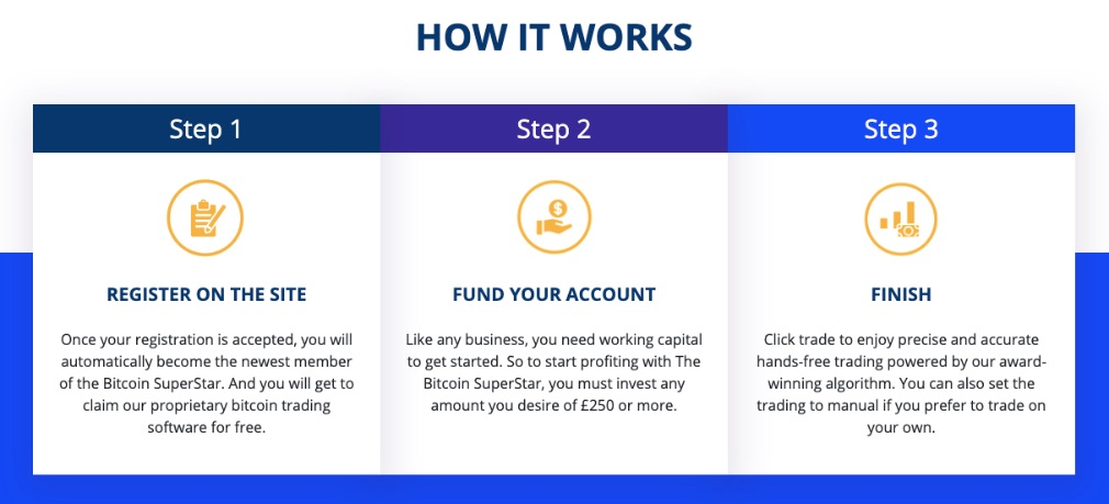 How to trade with Bitcoin Superstar